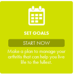 Set Goals: Start Now. Make a plan to manage your arthritis that can help you live life to the fullest.